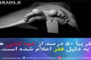 ثبت ٣۲ مورد خودکشی در کوردستان در ٤٥ روز